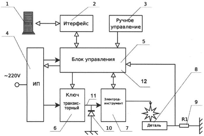 Генератор импульсов технологического тока для электроискрового легирования