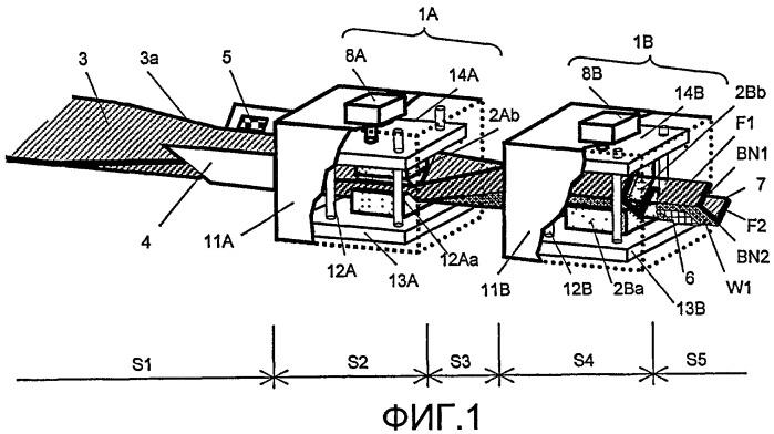 Способ и аппарат для изготовления формованного изделия с усиливающим волокном