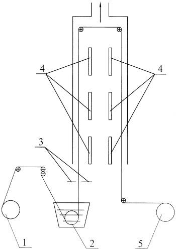 Полифункциональный облегченный прорезиненный защитный материал и способ его получения