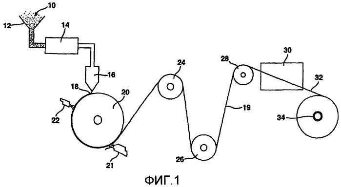 Устойчивая к неправильному обращению, выдерживающая стерилизацию в автоклаве упаковочная пленка, имеющая кислородонепроницаемый слой, содержащий смесь аморфного полиамида и полукристаллического полиамида