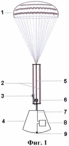 Устройство для мягкой парашютной посадки груза на посадочную поверхность