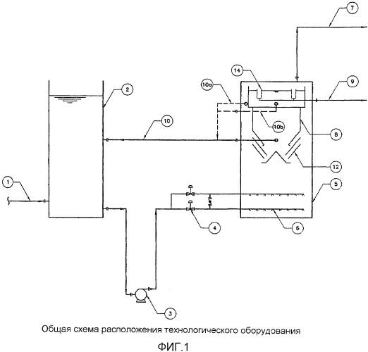 Способ и реактор для анаэробной очистки сточных вод