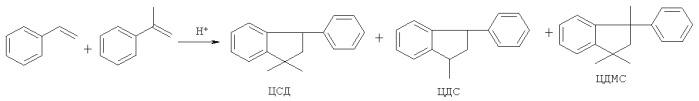Способ получения циклических гомо- и содимеров стирола и альфа-метилстирола