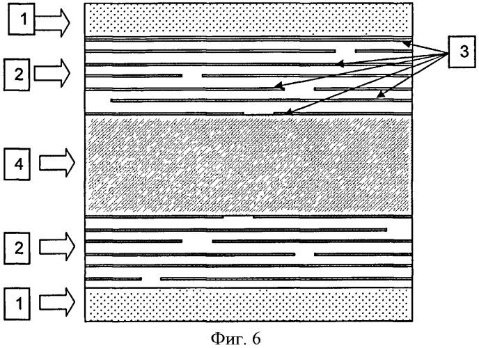 Высокопрочная фольга из микрокомпозиционного материала