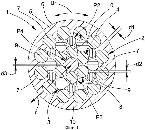 Канат из синтетических волокон и лифтовая установка с таким канатом из синтетических волокон