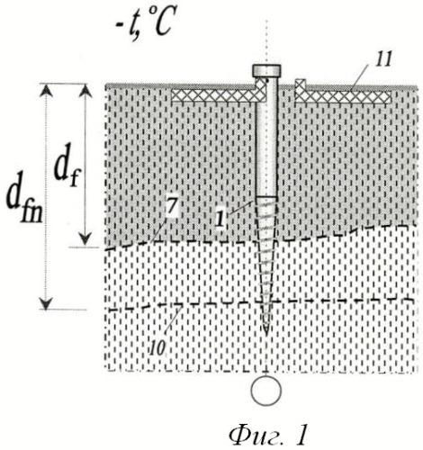 Способ сооружения свайных фундаментов в промерзающих пучинистых грунтах