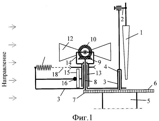 Ветроагрегат с горизонтальной осью вращения ветротурбины и ограничением мощности