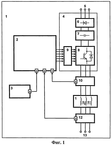 Универсальная станция управления погружным электронасосом