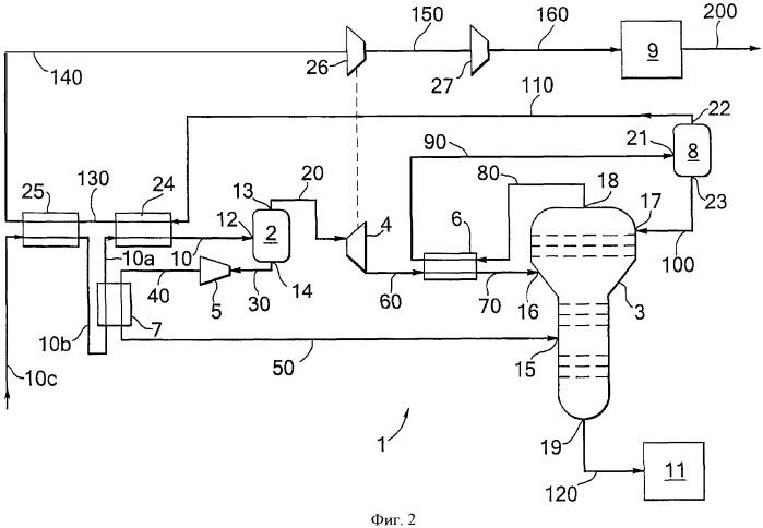 Способ для сжижения углеводородного потока и устройство для его осуществления
