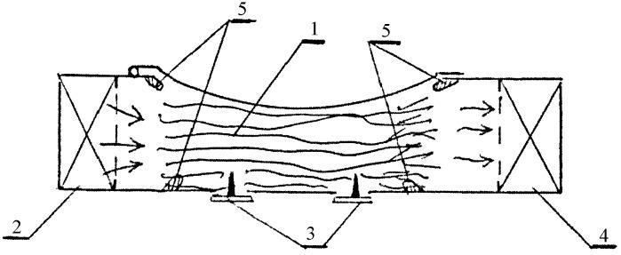 Способ сушки льняной тресты
