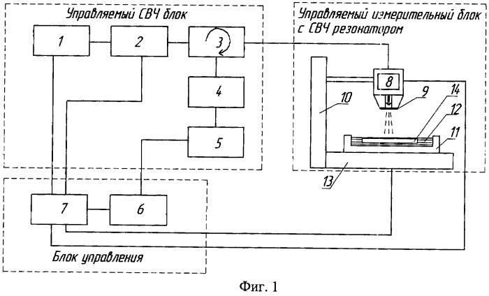Устройство для измерения электрофизических параметров полупроводников бесконтактным свч методом
