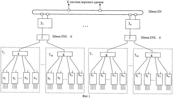 Комплекс резервируемых программно-аппаратных средств автоматизации контроля и управления