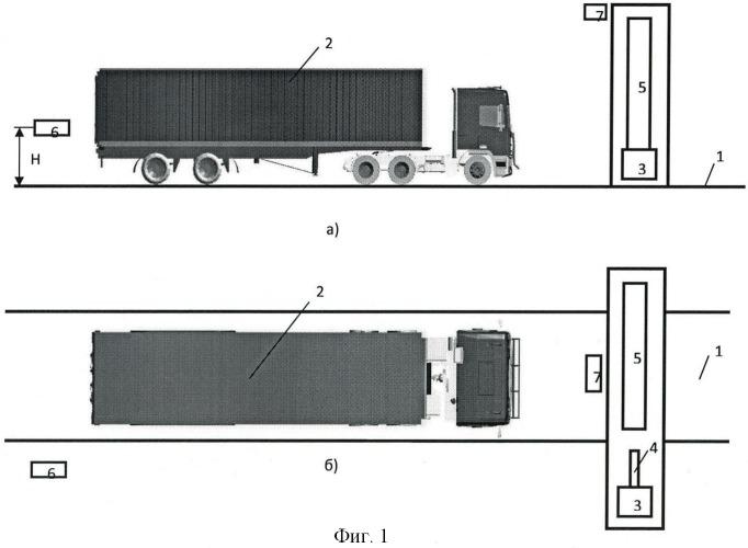 Система досмотра грузов и транспортных средств, перемещающихся своим ходом, способ автоматического радиоскопического контроля движущихся объектов и зоны радиационного сканирования и способ формирования теневого изображения инспектируемого объекта