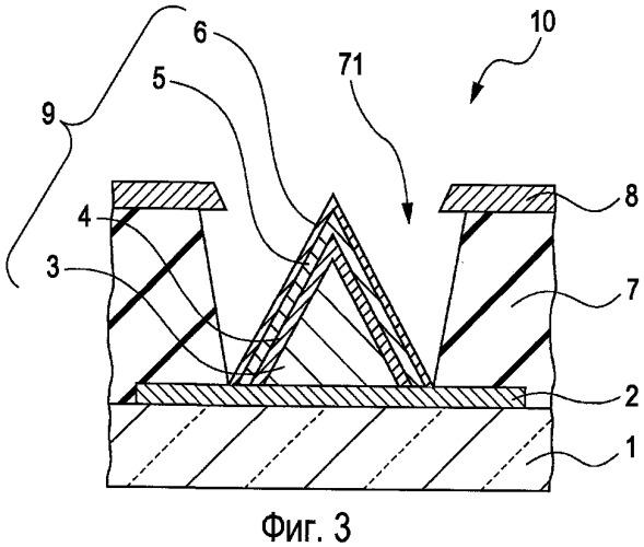 Способ изготовления эмитирующего электроны прибора и способ изготовления устройства отображения изображения