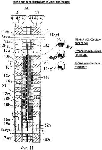 Топливный элемент, транспортное средство с топливными элементами и модуль мембранного электрода