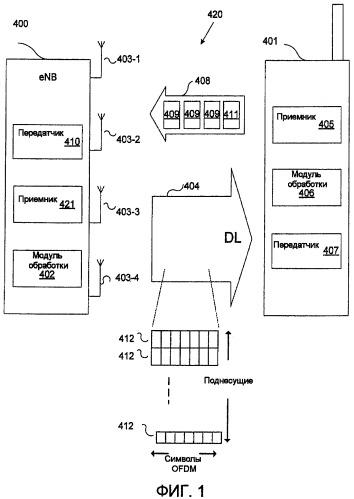 Способ и устройства для передачи информации о качестве канала в системе электросвязи