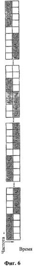 Способ передачи управляющего сигнала с использованием эффективного мультиплексирования