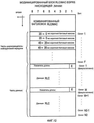 Способ для надежной передачи коротких битовых массивов ack/nack в процессе arq внутри систем, совместимых с edge