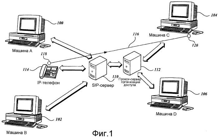 Аутентификация устройства персональным компьютером для передачи данных в режиме реального времени