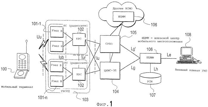 Телефонные услуги в сетях мобильной связи с интернет-протоколом