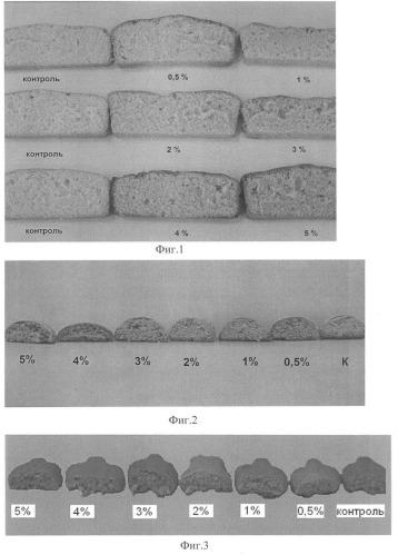 Способ производства мучных кондитерских изделий профилактической направленности, композиция для производства бисквитного полуфабриката профилактической направленности, композиция для производства сырцовых пряников профилактической направленности и композиция для производства сахарного печенья профилактической направленности