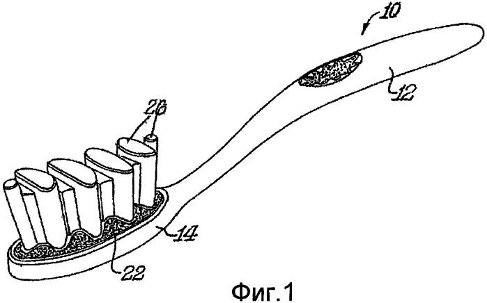 Зубная щетка (варианты) и способ ее изготовления