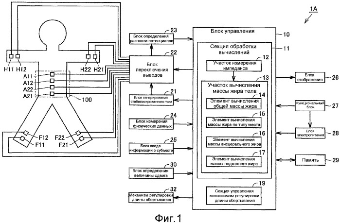 Устройство измерения жира тела