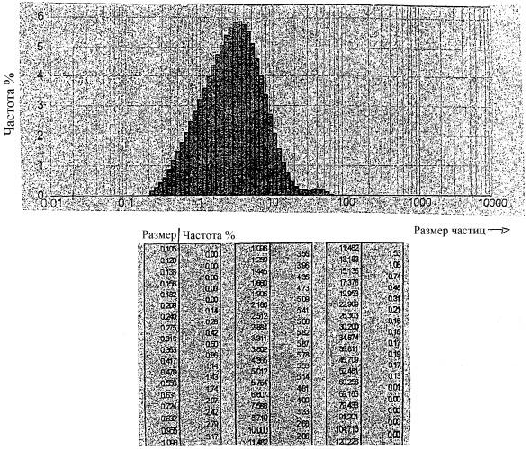 Содержащий тритерпен агент образования олеогеля, содержащий тритерпен олеогель, и способ получения содержащего тритерпен олеогеля