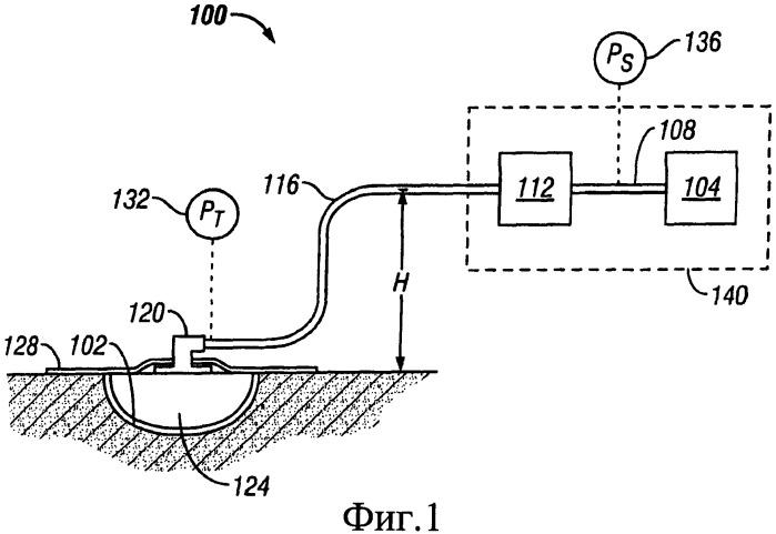 Система лечения пониженным давлением, имеющая возможности снятия блокировки и защиты давления с двойной зоной