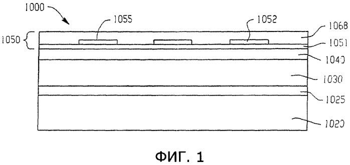 Способ обработки инфракрасным лазерным излучением с заданной длиной волны и предназначенная для этого система