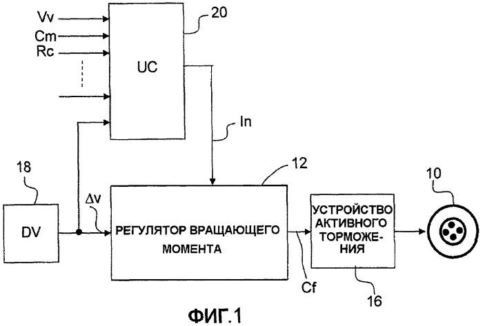 Усовершенствованное противоюзовое устройство для устранения буксования ведущих колес транспортного средства и способ его использования