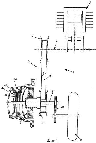 Способ управления режимом работы гибридного приводного агрегата для транспортного средства и гибридный приводной агрегат, использующий этот способ