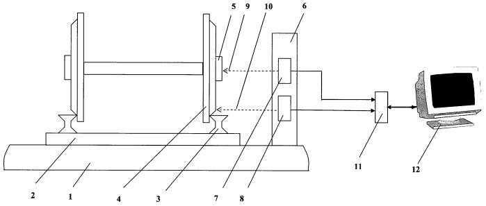 Устройство для дистанционного контроля состояния буксы колесной пары