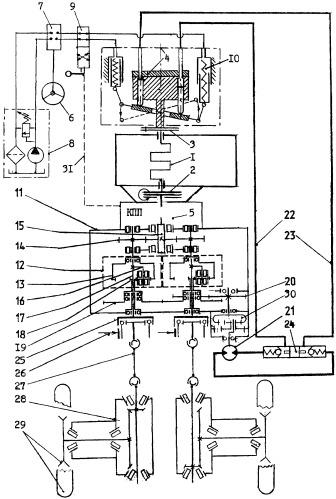 Способ поворота движителями и устройство рулевое трактора