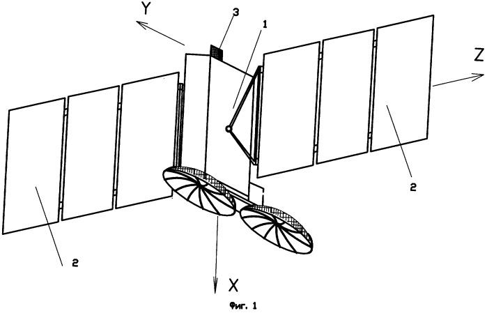 Способ эксплуатации литий-ионной аккумуляторной батареи в составе космического аппарата негерметичного исполнения с радиационным охлаждением и космический аппарат для его реализации