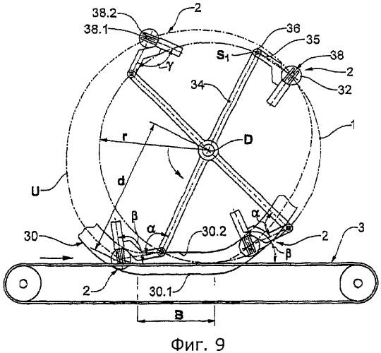 Устройство для обработки непрерывно подаваемых друг за другом плоских предметов или квазибесконечного полотна материала