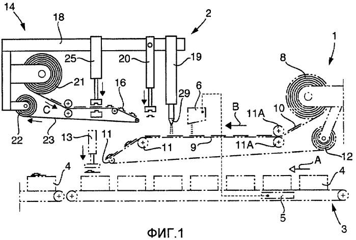 Вспомогательное устройство для этикетировочной машины