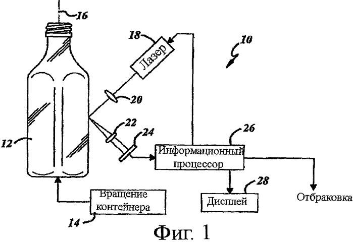 Способ измерения толщины боковой стенки некруглых прозрачных контейнеров и устройство для его осуществления