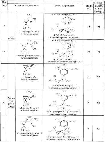 Способ получения замещенных фенолов, содержащих гем.-дихлорциклопропильный заместитель