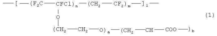Полимерная матрица электролита литий-ионного аккумулятора и способ ее получения