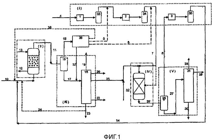 Способ и установка для конверсии тяжелых нефтяных фракций в кипящем слое интегрированным получением средних дистиллятов с очень низким содержанием серы
