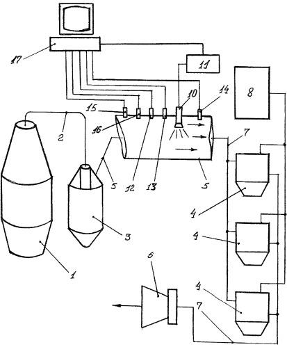 Способ сухой очистки доменного газа