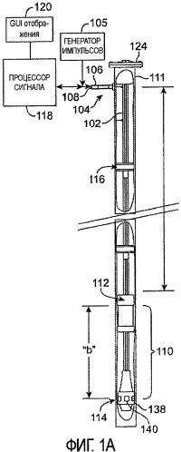 Способ и устройство для снятия характеристики ствола скважины