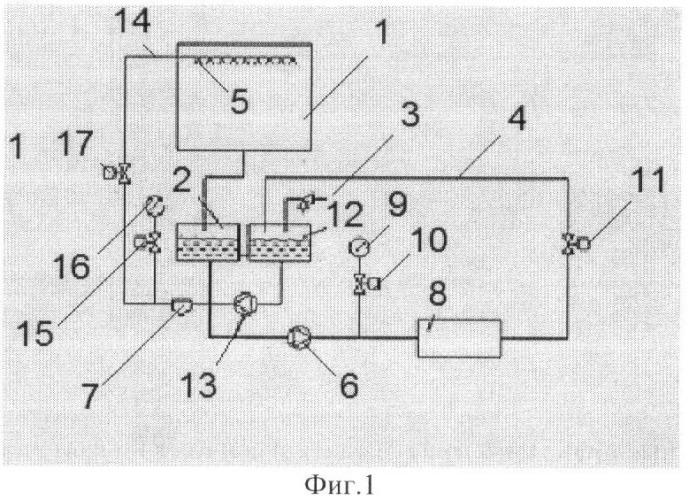 Способ оборотного водоснабжения кочетова с применением градирен
