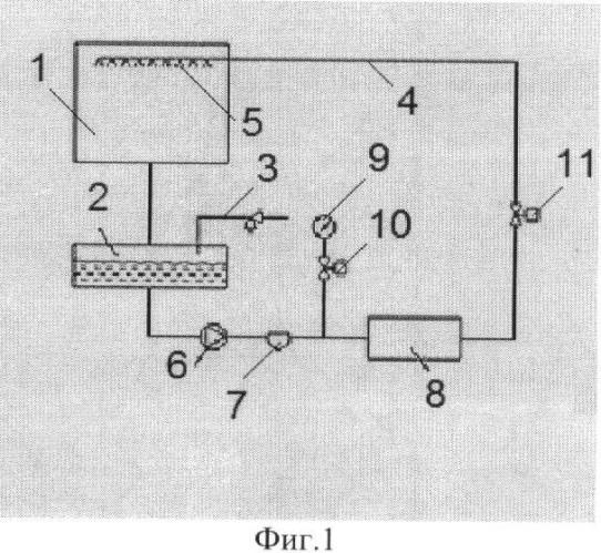 Система кочетова оборотного водоснабжения