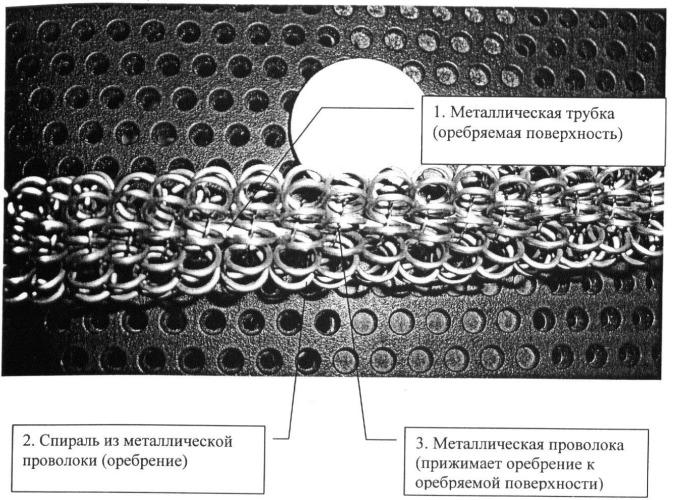 Теплообменная поверхность, представляющая собой металлическую трубку с оребрением в виде спирали из металлической проволоки