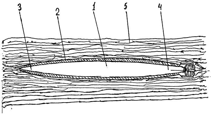 Торпеда с завышенной скоростью движения