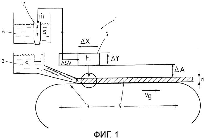 Устройство и способ измерения толщины