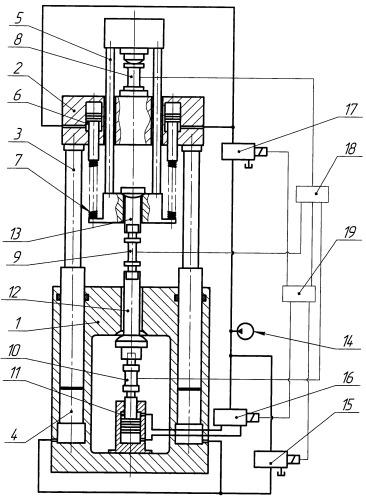 Машина силозадающая (силоизмерительная) образцовая рабочая гидравлическая
