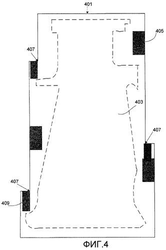 Способы модификации поковок для готовых деталей машин для обеспечения охвата ультразвуковым контролем